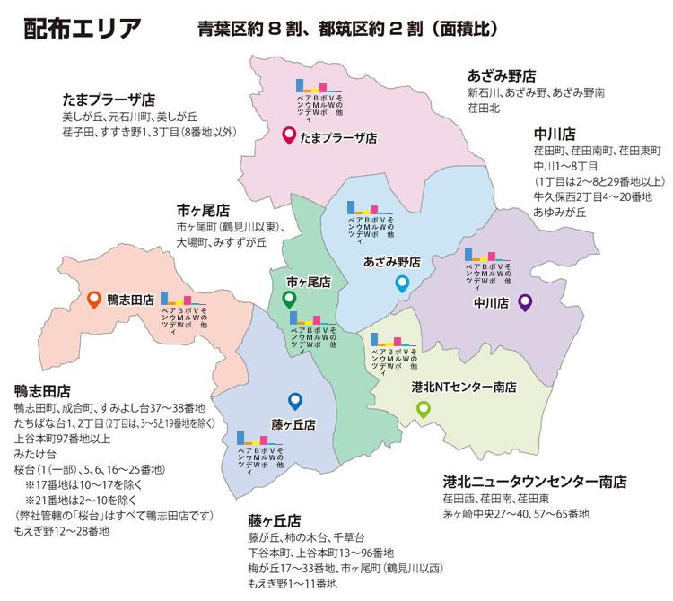 セグメントエリアマップ